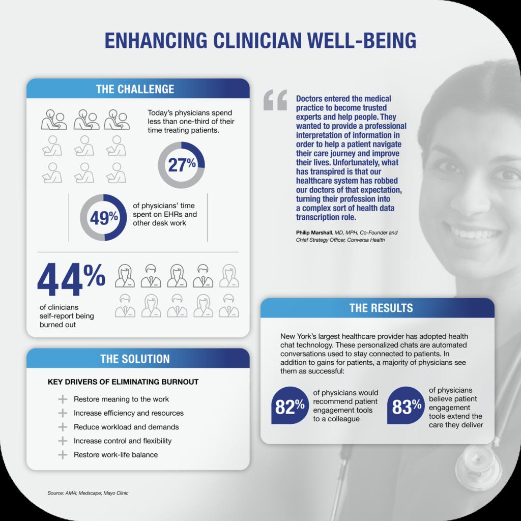 Enhancing Clinician Well-Being