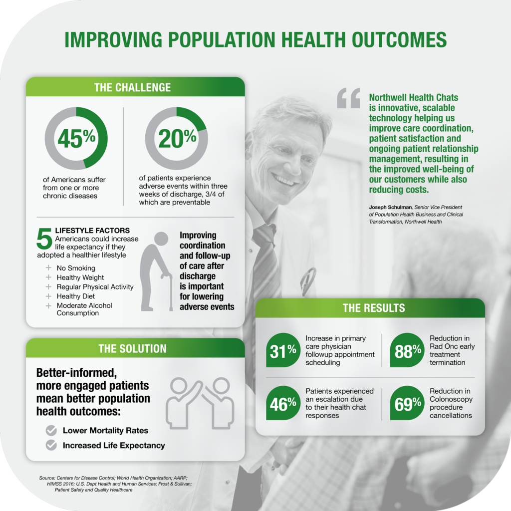Improving Population Health Outcomes