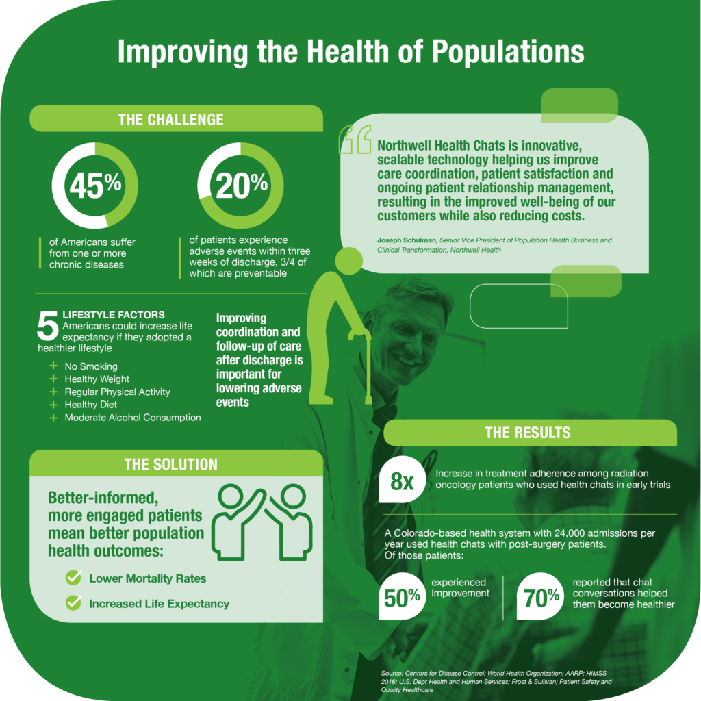 Improving the Health of Populations